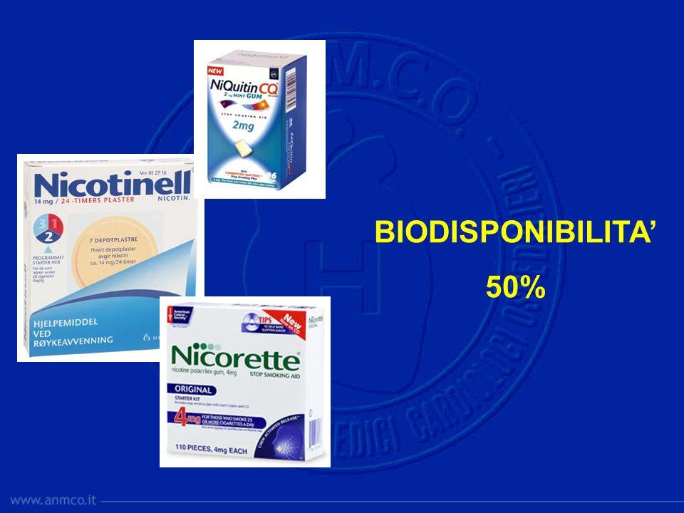 BIODISPONIBILITA 50%