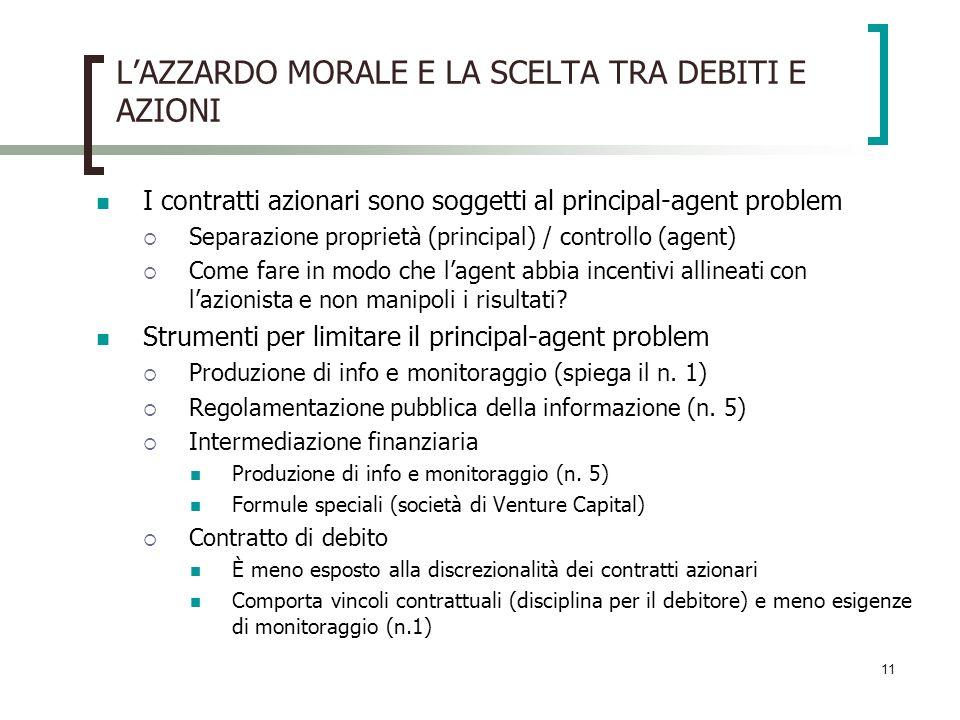 11 LAZZARDO MORALE E LA SCELTA TRA DEBITI E AZIONI I contratti azionari sono soggetti al principal-agent problem Separazione proprietà (principal) / c