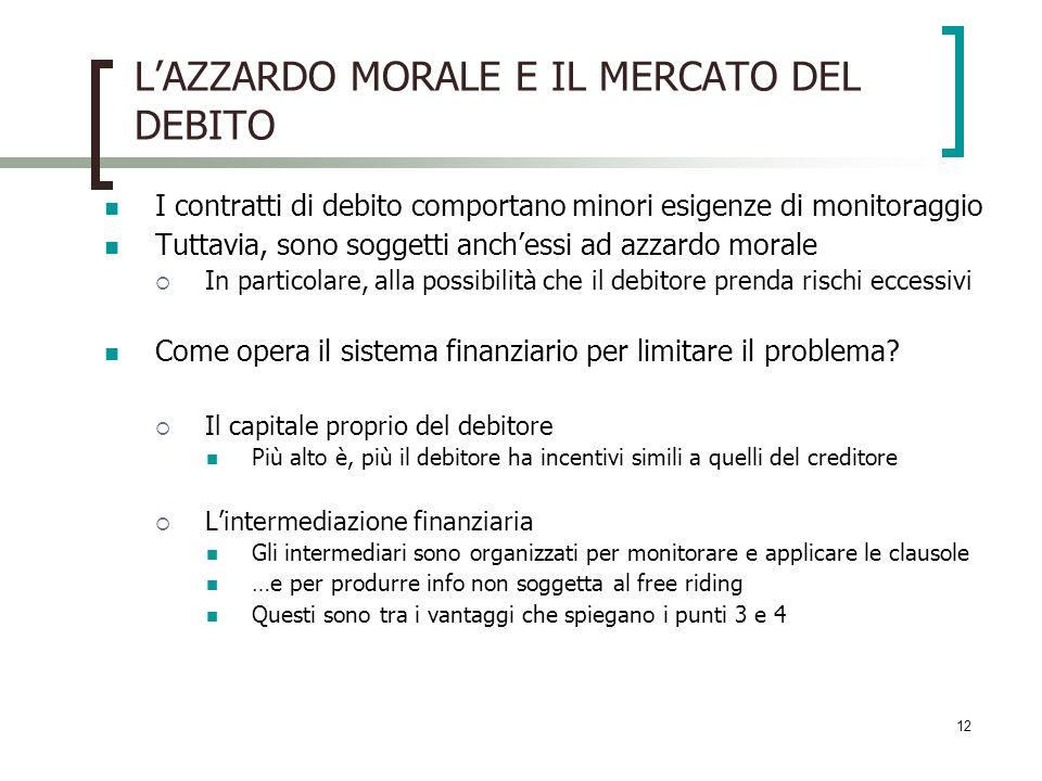 12 LAZZARDO MORALE E IL MERCATO DEL DEBITO I contratti di debito comportano minori esigenze di monitoraggio Tuttavia, sono soggetti anchessi ad azzard
