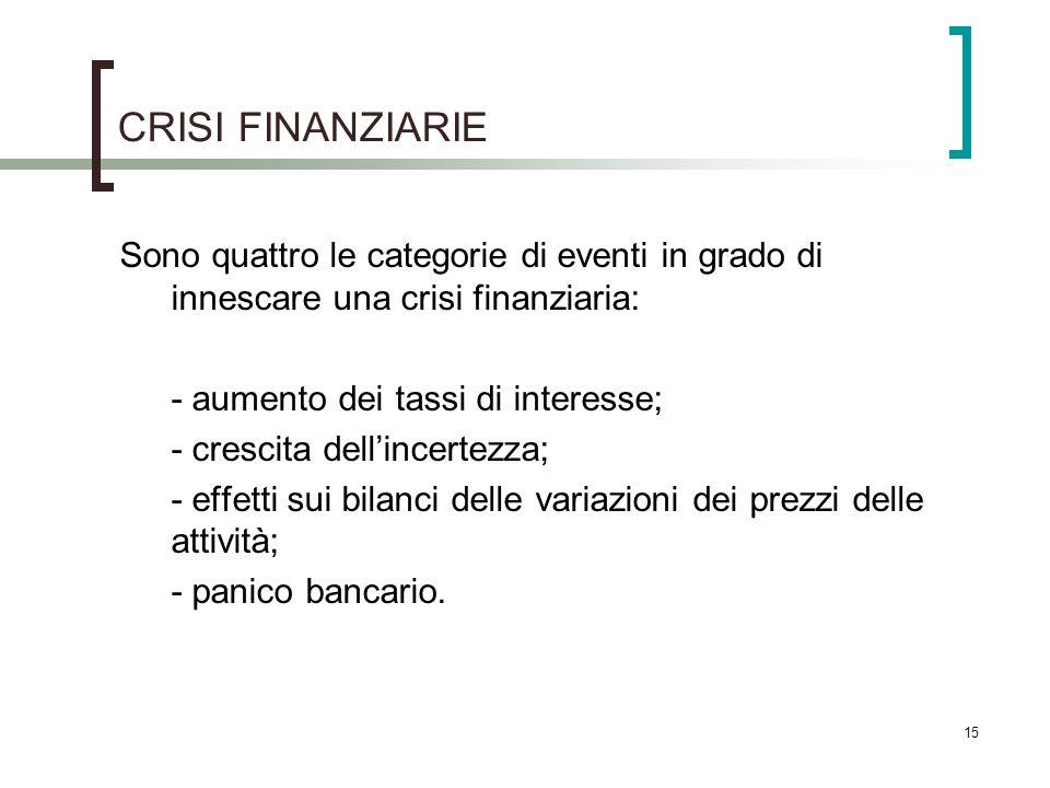 CRISI FINANZIARIE Sono quattro le categorie di eventi in grado di innescare una crisi finanziaria: - aumento dei tassi di interesse; - crescita dellin