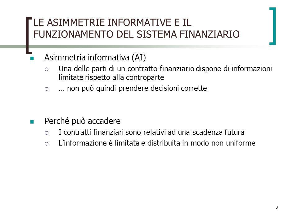 8 LE ASIMMETRIE INFORMATIVE E IL FUNZIONAMENTO DEL SISTEMA FINANZIARIO Asimmetria informativa (AI) Una delle parti di un contratto finanziario dispone