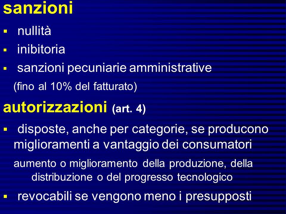 sanzioni nullità inibitoria sanzioni pecuniarie amministrative (fino al 10% del fatturato) autorizzazioni (art.