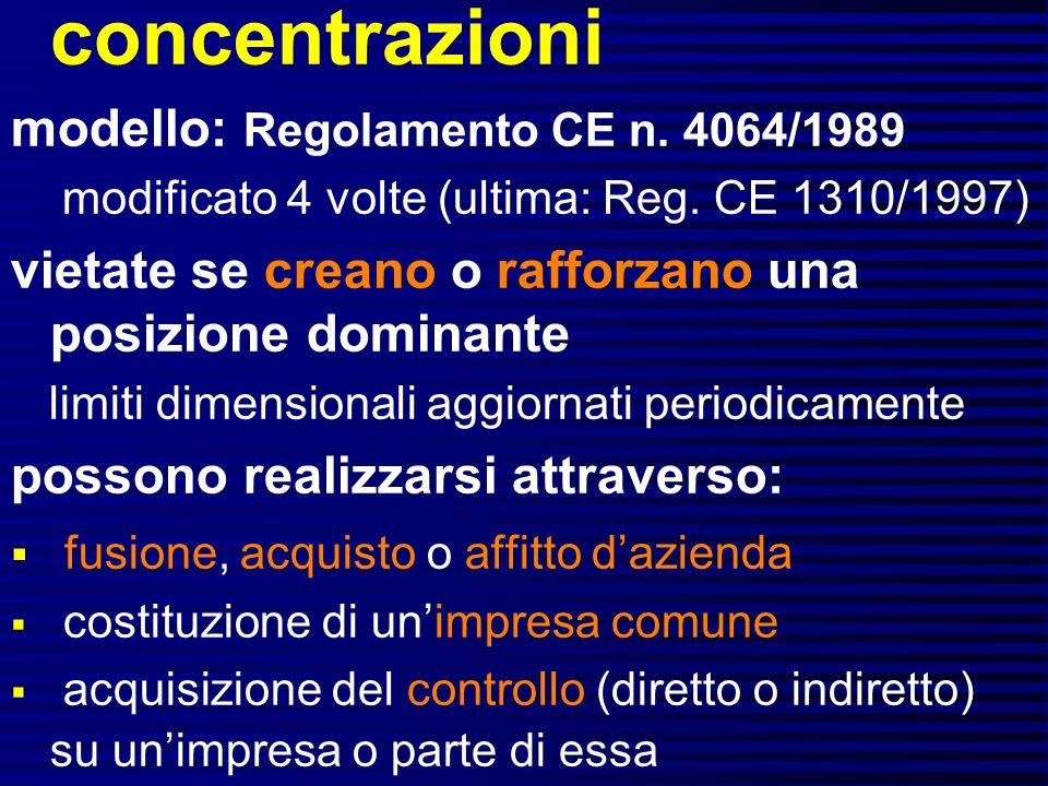 concentrazioni modello: Regolamento CE n.4064/1989 modificato 4 volte (ultima: Reg.