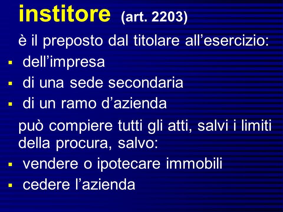 institore (art.