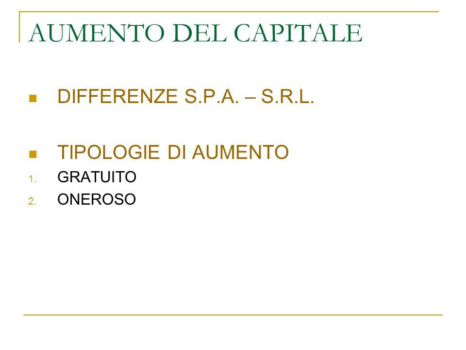 EFFETTI DELLA PERDITA PERDITA 1/3 DEL CAPITALE SOCIALE Obbligo degli amministratori di operare il richiamo dei decimi; Divieto di distribuire utili (riserve disponibili per la parte necessaria a coprire le perdite); Divieto di provvedere allaumento del capitale sociale; Operazioni di copertura perdite Possibile riduzione volontaria (con opposizione) PERDITA > 1/3 DEL CAPITALE SOCIALE (Facoltativa) PERDITA > 1/3 DEL CAPITALE SOCIALE CON RIDUZIONE SOTTO IL MININO LEGALE (obbligatoria)