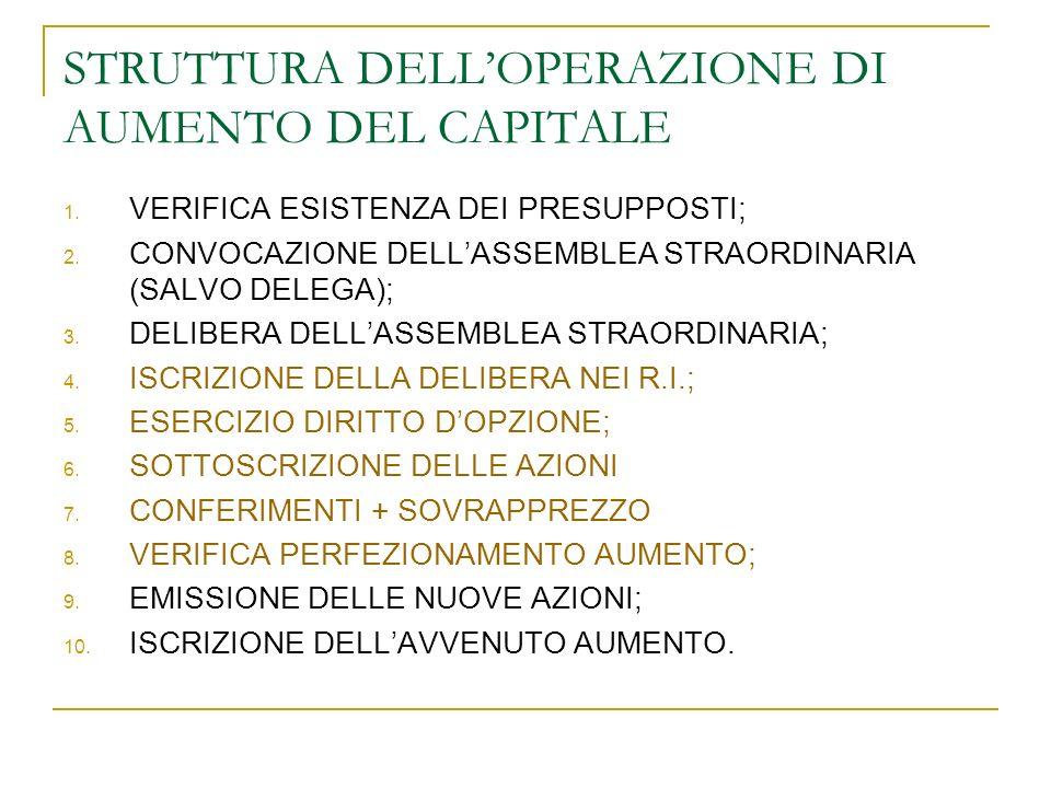 AUMENTO DI CAPITALE GRATUITO (Art.
