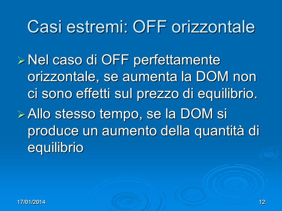 17/01/201412 Casi estremi: OFF orizzontale Nel caso di OFF perfettamente orizzontale, se aumenta la DOM non ci sono effetti sul prezzo di equilibrio.