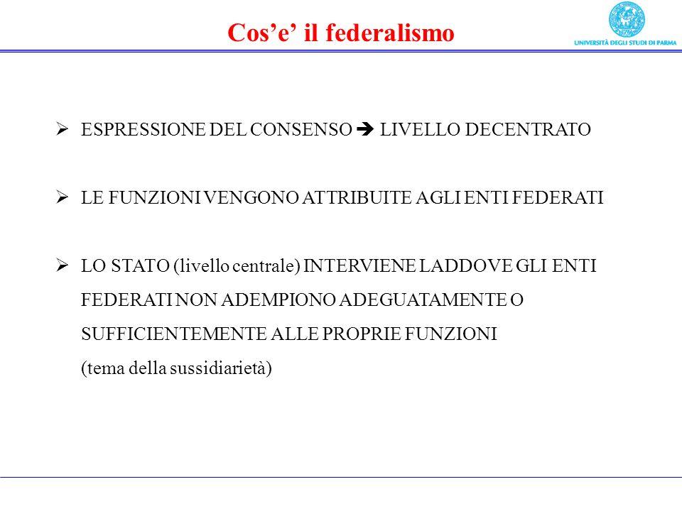 ESPRESSIONE DEL CONSENSO LIVELLO DECENTRATO LE FUNZIONI VENGONO ATTRIBUITE AGLI ENTI FEDERATI LO STATO (livello centrale) INTERVIENE LADDOVE GLI ENTI FEDERATI NON ADEMPIONO ADEGUATAMENTE O SUFFICIENTEMENTE ALLE PROPRIE FUNZIONI (tema della sussidiarietà) Cose il federalismo