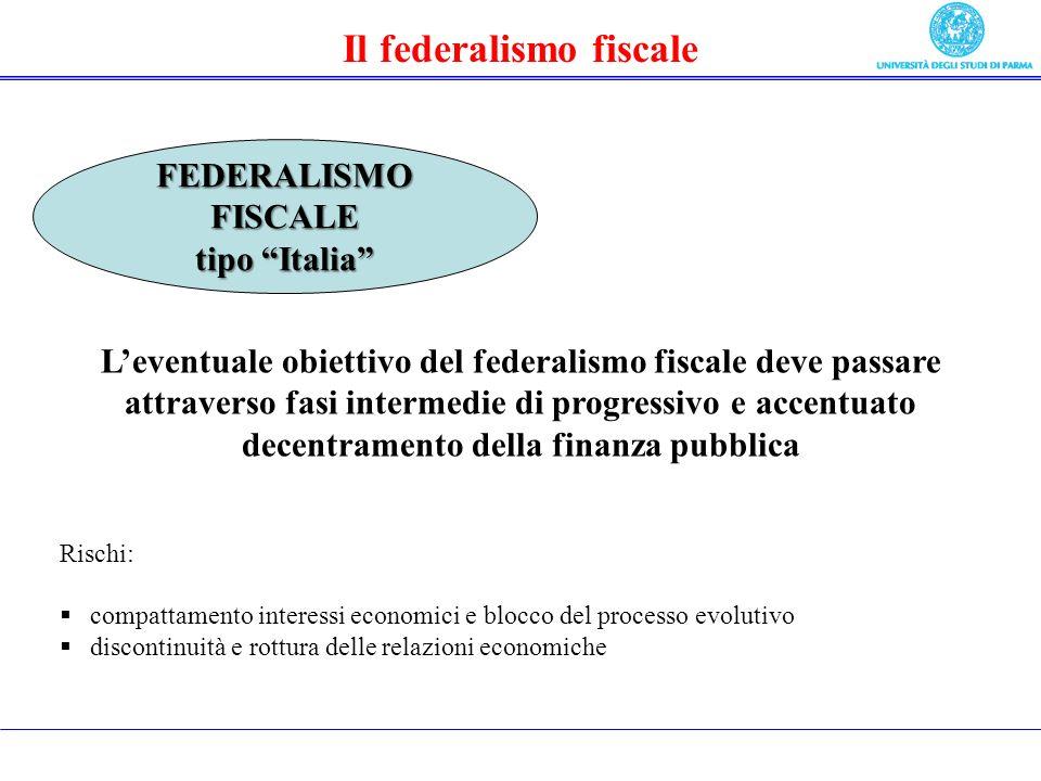 Il federalismo fiscale FEDERALISMO FISCALE tipo Italia Leventuale obiettivo del federalismo fiscale deve passare attraverso fasi intermedie di progressivo e accentuato decentramento della finanza pubblica Rischi: compattamento interessi economici e blocco del processo evolutivo discontinuità e rottura delle relazioni economiche