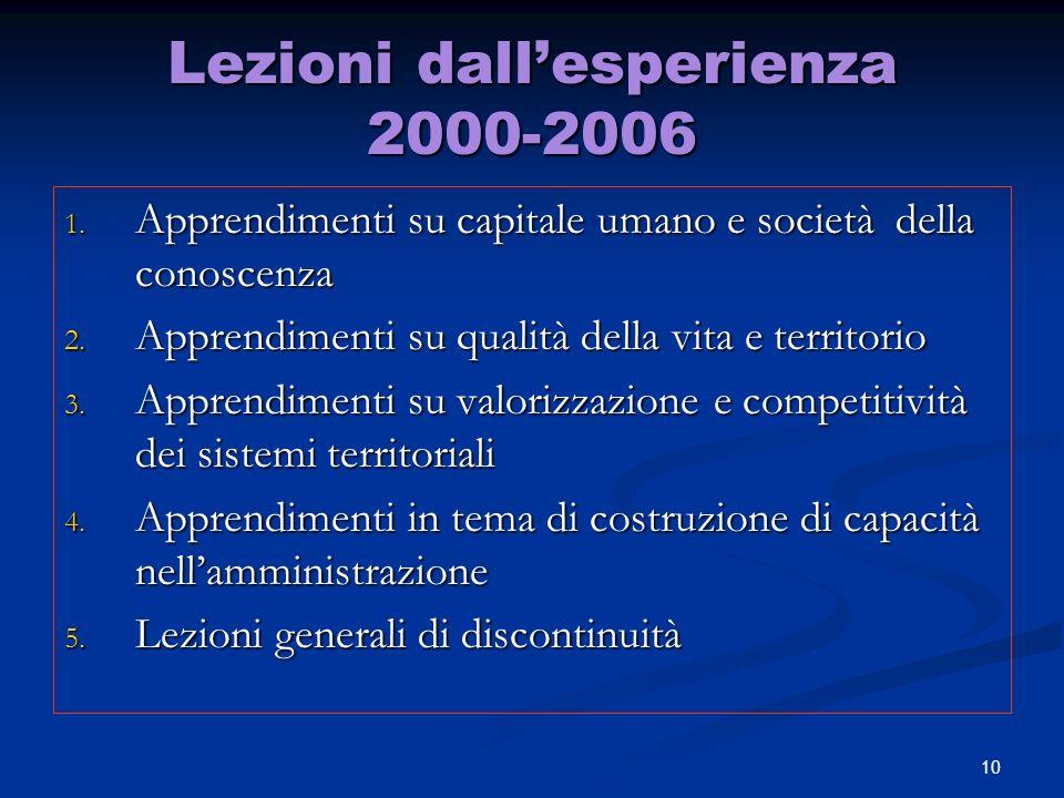 10 Lezioni dallesperienza 2000-2006 1.
