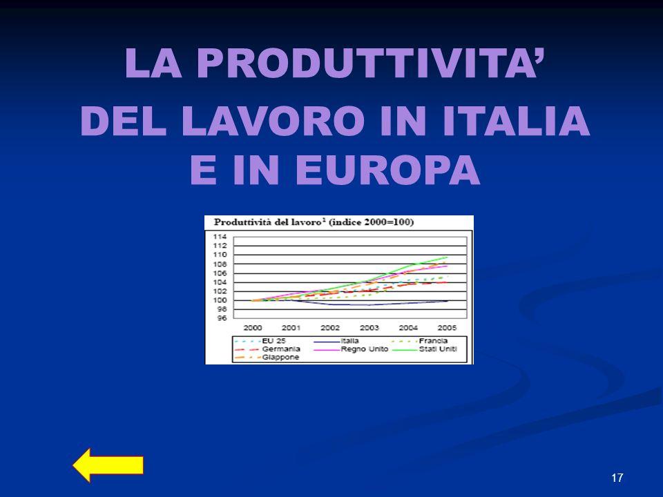 17 LA PRODUTTIVITA DEL LAVORO IN ITALIA E IN EUROPA