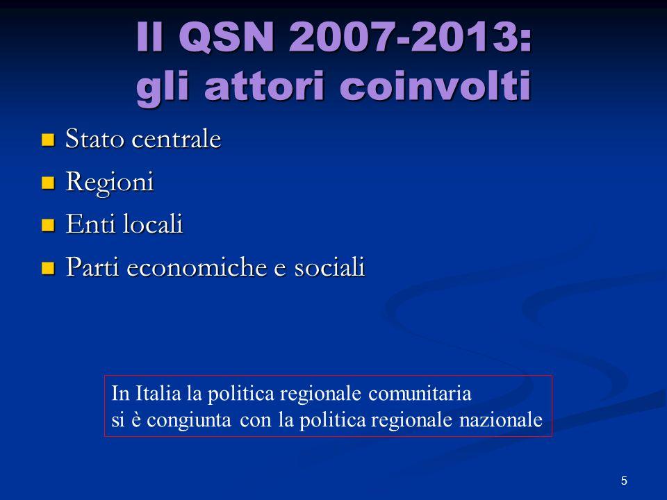 5 Il QSN 2007-2013: gli attori coinvolti Stato centrale Stato centrale Regioni Regioni Enti locali Enti locali Parti economiche e sociali Parti economiche e sociali In Italia la politica regionale comunitaria si è congiunta con la politica regionale nazionale