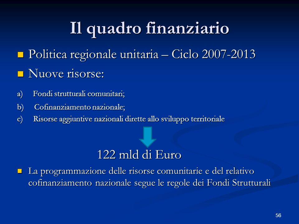 56 Il quadro finanziario Politica regionale unitaria – Ciclo 2007-2013 Politica regionale unitaria – Ciclo 2007-2013 Nuove risorse: Nuove risorse: a) Fondi strutturali comunitari; b) Cofinanziamento nazionale; c) Risorse aggiuntive nazionali dirette allo sviluppo territoriale 122 mld di Euro 122 mld di Euro La programmazione delle risorse comunitarie e del relativo cofinanziamento nazionale segue le regole dei Fondi Strutturali La programmazione delle risorse comunitarie e del relativo cofinanziamento nazionale segue le regole dei Fondi Strutturali