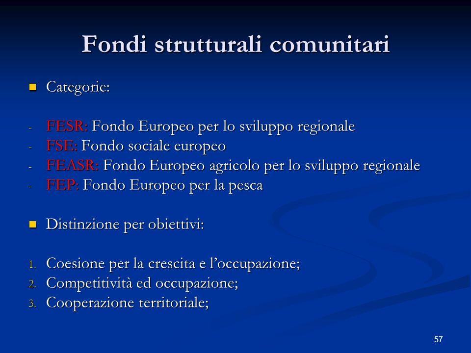 57 Fondi strutturali comunitari Categorie: Categorie: - FESR: Fondo Europeo per lo sviluppo regionale - FSE: Fondo sociale europeo - FEASR: Fondo Europeo agricolo per lo sviluppo regionale - FEP: Fondo Europeo per la pesca Distinzione per obiettivi: Distinzione per obiettivi: 1.
