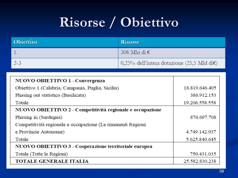59 Risorse / Obiettivo ObiettivoRisorse 1.