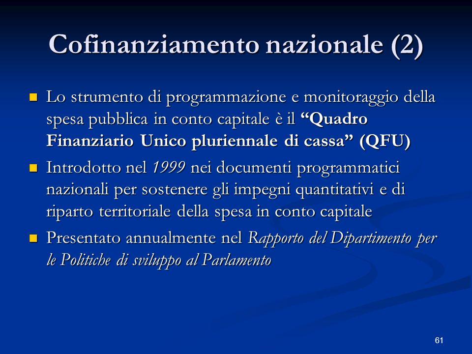 61 Cofinanziamento nazionale (2) Lo strumento di programmazione e monitoraggio della spesa pubblica in conto capitale è il Quadro Finanziario Unico pluriennale di cassa (QFU) Lo strumento di programmazione e monitoraggio della spesa pubblica in conto capitale è il Quadro Finanziario Unico pluriennale di cassa (QFU) Introdotto nel 1999 nei documenti programmatici nazionali per sostenere gli impegni quantitativi e di riparto territoriale della spesa in conto capitale Introdotto nel 1999 nei documenti programmatici nazionali per sostenere gli impegni quantitativi e di riparto territoriale della spesa in conto capitale Presentato annualmente nel Rapporto del Dipartimento per le Politiche di sviluppo al Parlamento Presentato annualmente nel Rapporto del Dipartimento per le Politiche di sviluppo al Parlamento
