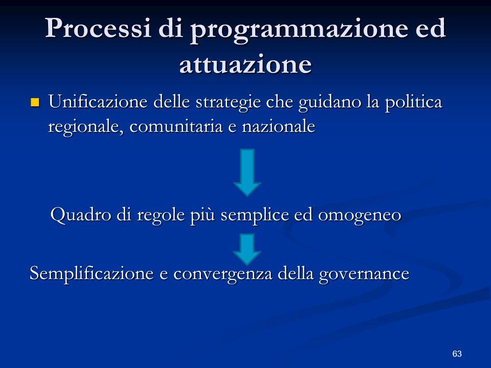 63 Processi di programmazione ed attuazione Unificazione delle strategie che guidano la politica regionale, comunitaria e nazionale Unificazione delle strategie che guidano la politica regionale, comunitaria e nazionale Quadro di regole più semplice ed omogeneo Quadro di regole più semplice ed omogeneo Semplificazione e convergenza della governance