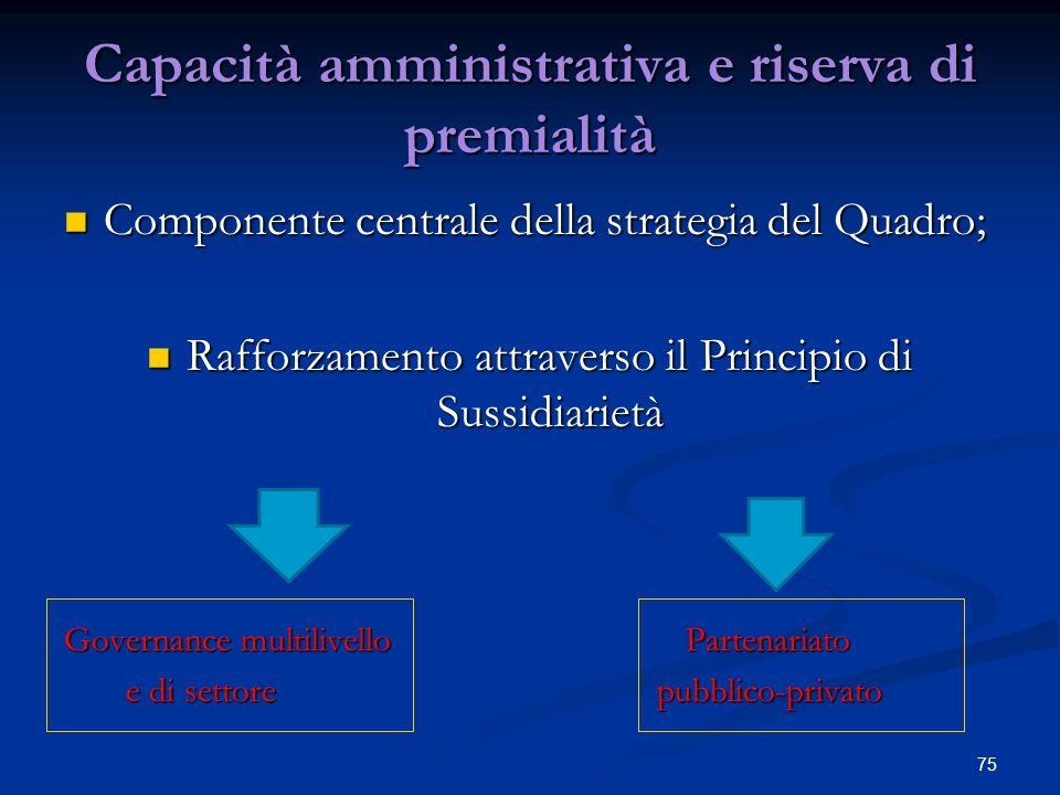 75 Capacità amministrativa e riserva di premialità Componente centrale della strategia del Quadro; Componente centrale della strategia del Quadro; Rafforzamento attraverso il Principio di Sussidiarietà Rafforzamento attraverso il Principio di Sussidiarietà Governance multilivello Partenariato e di settore pubblico-privato e di settore pubblico-privato