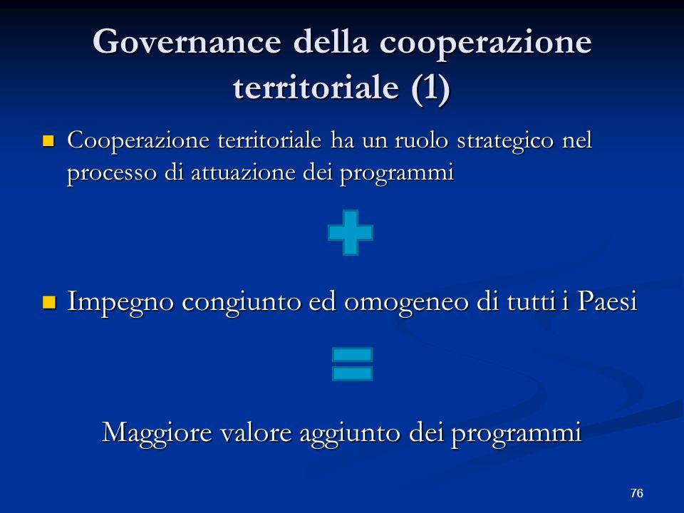 76 Governance della cooperazione territoriale (1) Cooperazione territoriale ha un ruolo strategico nel processo di attuazione dei programmi Cooperazione territoriale ha un ruolo strategico nel processo di attuazione dei programmi Impegno congiunto ed omogeneo di tutti i Paesi Impegno congiunto ed omogeneo di tutti i Paesi Maggiore valore aggiunto dei programmi Maggiore valore aggiunto dei programmi