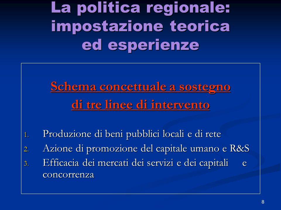 8 La politica regionale: impostazione teorica ed esperienze Schema concettuale a sostegno di tre linee di intervento 1.