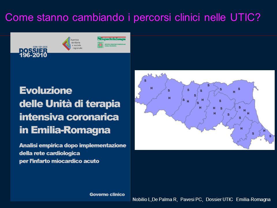 Come stanno cambiando i percorsi clinici nelle UTIC? Nobilio L,De Palma R, Pavesi PC, Dossier UTIC Emilia-Romagna