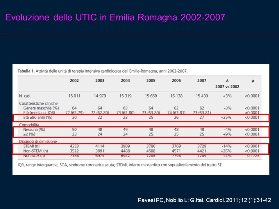 Evoluzione delle UTIC in Emilia Romagna 2002-2007 Pavesi PC, Nobilio L: G.Ital. Cardiol. 2011; 12 (1):31-42