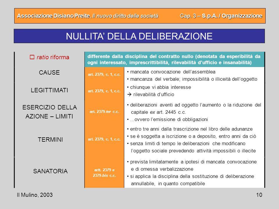 Il Mulino, 200310 Associazione Disiano Preite, Il nuovo diritto delle società Cap. 3 – S.p.A. / Organizzazione NULLITA DELLA DELIBERAZIONE ESERCIZIO D