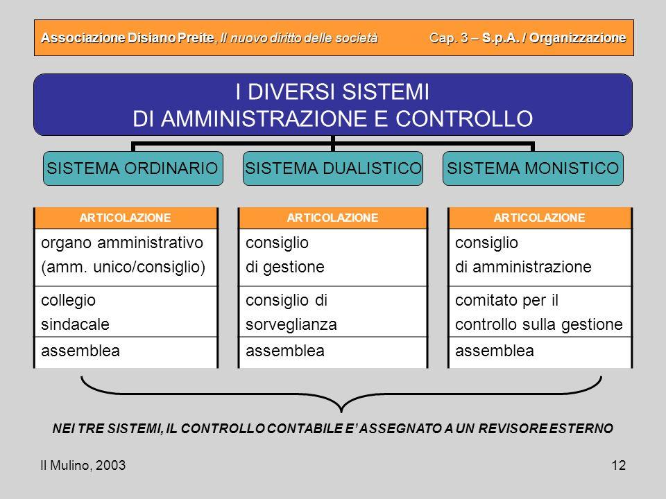 Il Mulino, 200312 Associazione Disiano Preite, Il nuovo diritto delle società Cap. 3 – S.p.A. / Organizzazione I DIVERSI SISTEMI DI AMMINISTRAZIONE E