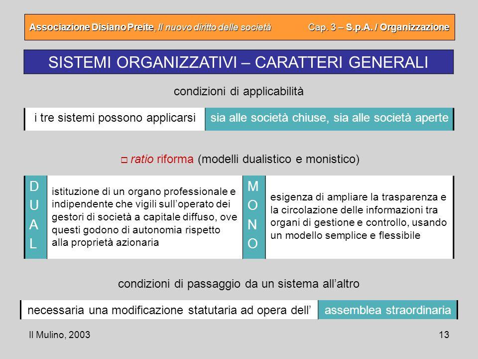 Il Mulino, 200313 Associazione Disiano Preite, Il nuovo diritto delle società Cap. 3 – S.p.A. / Organizzazione SISTEMI ORGANIZZATIVI – CARATTERI GENER