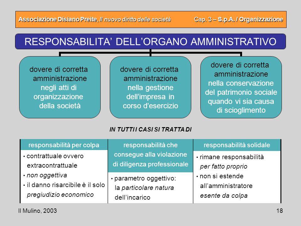 Il Mulino, 200318 Associazione Disiano Preite, Il nuovo diritto delle società Cap. 3 – S.p.A. / Organizzazione RESPONSABILITA DELLORGANO AMMINISTRATIV