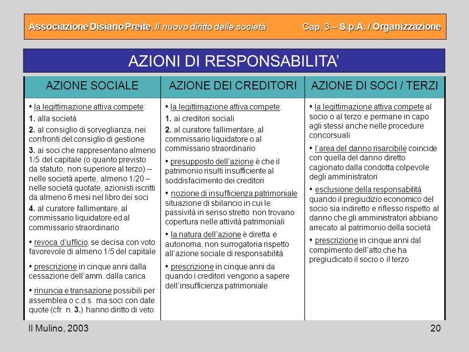 Il Mulino, 200320 Associazione Disiano Preite, Il nuovo diritto delle società Cap. 3 – S.p.A. / Organizzazione AZIONI DI RESPONSABILITA AZIONE SOCIALE