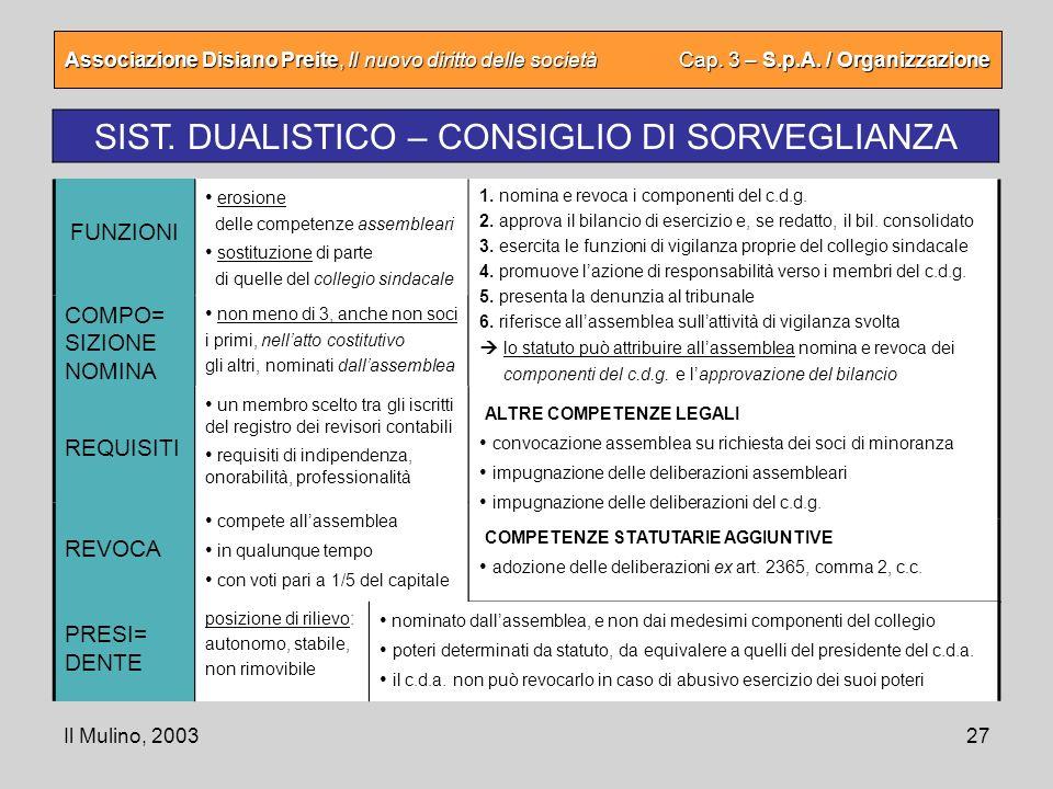 Il Mulino, 200327 Associazione Disiano Preite, Il nuovo diritto delle società Cap. 3 – S.p.A. / Organizzazione SIST. DUALISTICO – CONSIGLIO DI SORVEGL