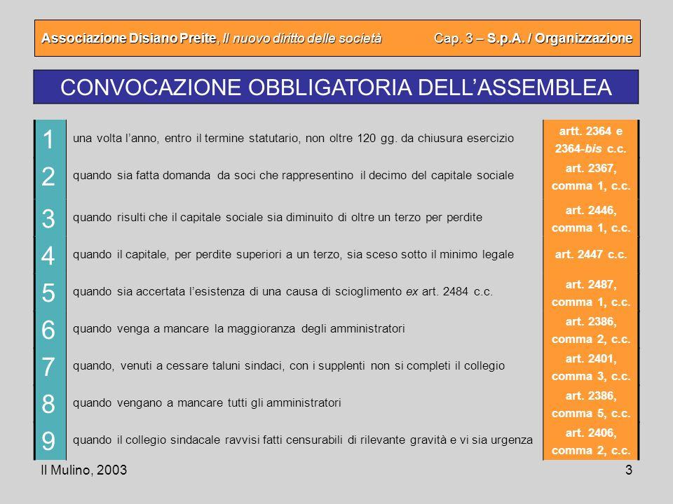 Il Mulino, 20033 Associazione Disiano Preite, Il nuovo diritto delle società Cap. 3 – S.p.A. / Organizzazione CONVOCAZIONE OBBLIGATORIA DELLASSEMBLEA