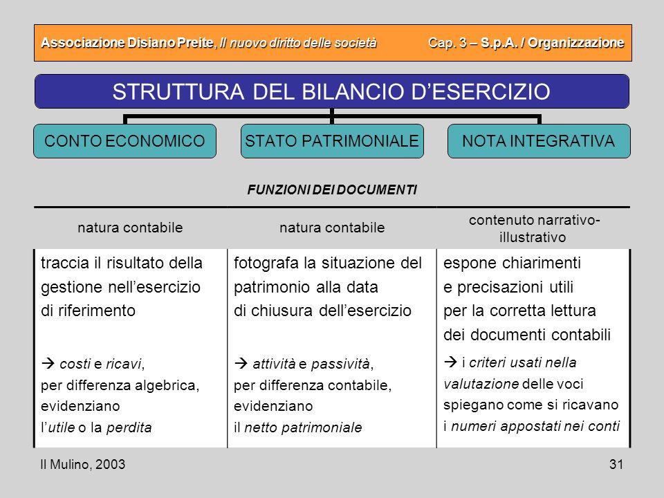 Il Mulino, 200331 Associazione Disiano Preite, Il nuovo diritto delle società Cap. 3 – S.p.A. / Organizzazione STRUTTURA DEL BILANCIO DESERCIZIO CONTO