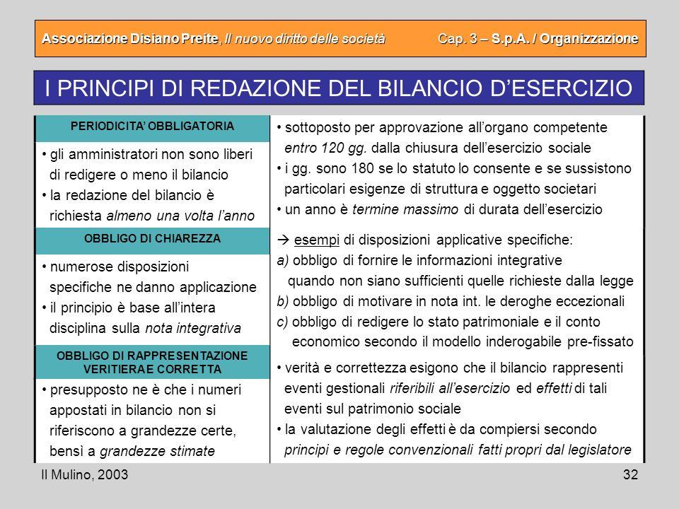 Il Mulino, 200332 Associazione Disiano Preite, Il nuovo diritto delle società Cap. 3 – S.p.A. / Organizzazione I PRINCIPI DI REDAZIONE DEL BILANCIO DE