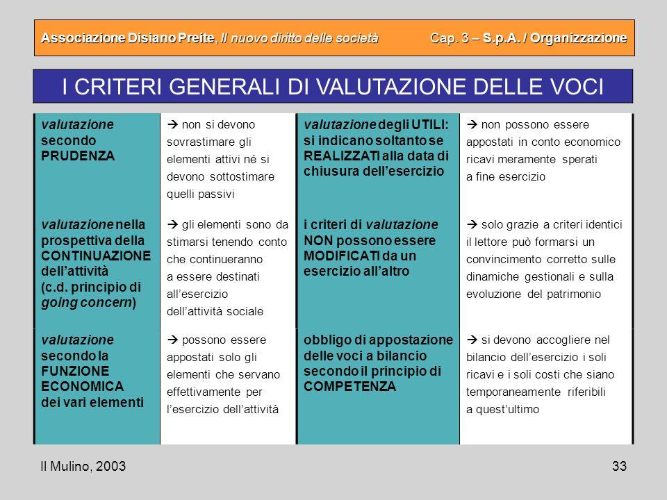 Il Mulino, 200333 Associazione Disiano Preite, Il nuovo diritto delle società Cap. 3 – S.p.A. / Organizzazione I CRITERI GENERALI DI VALUTAZIONE DELLE