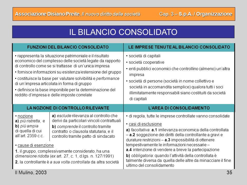 Il Mulino, 200335 Associazione Disiano Preite, Il nuovo diritto delle società Cap. 3 – S.p.A. / Organizzazione IL BILANCIO CONSOLIDATO rappresenta la