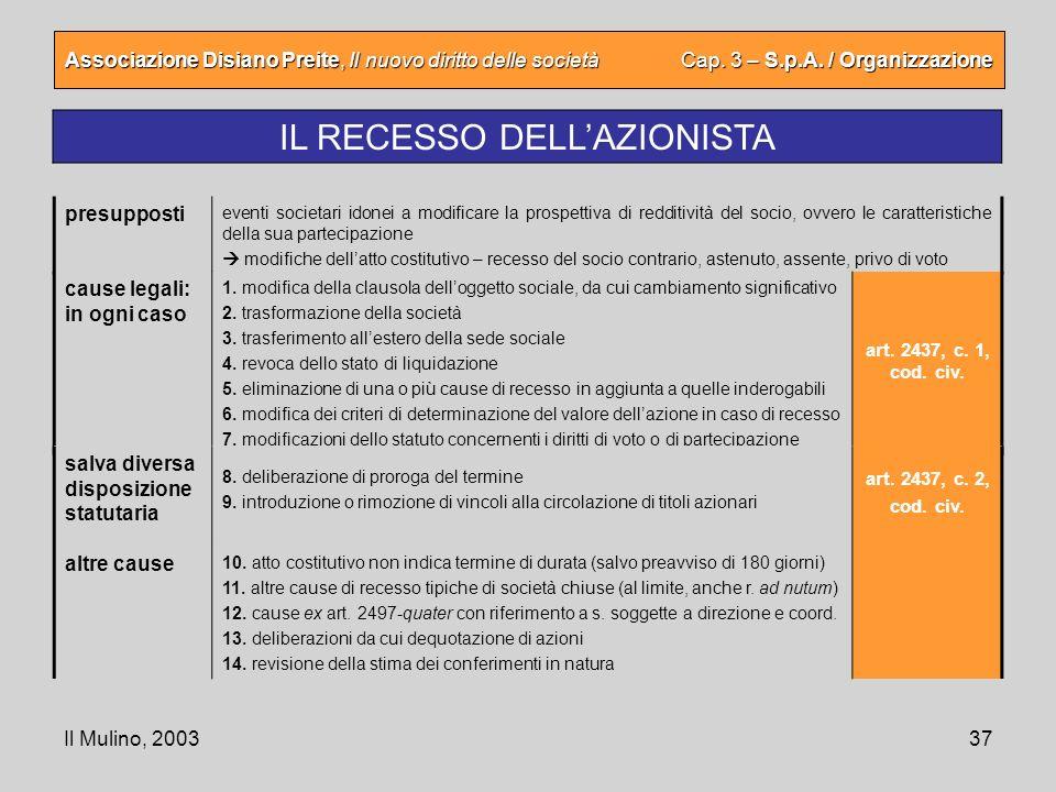 Il Mulino, 200337 Associazione Disiano Preite, Il nuovo diritto delle società Cap. 3 – S.p.A. / Organizzazione IL RECESSO DELLAZIONISTA presupposti ev