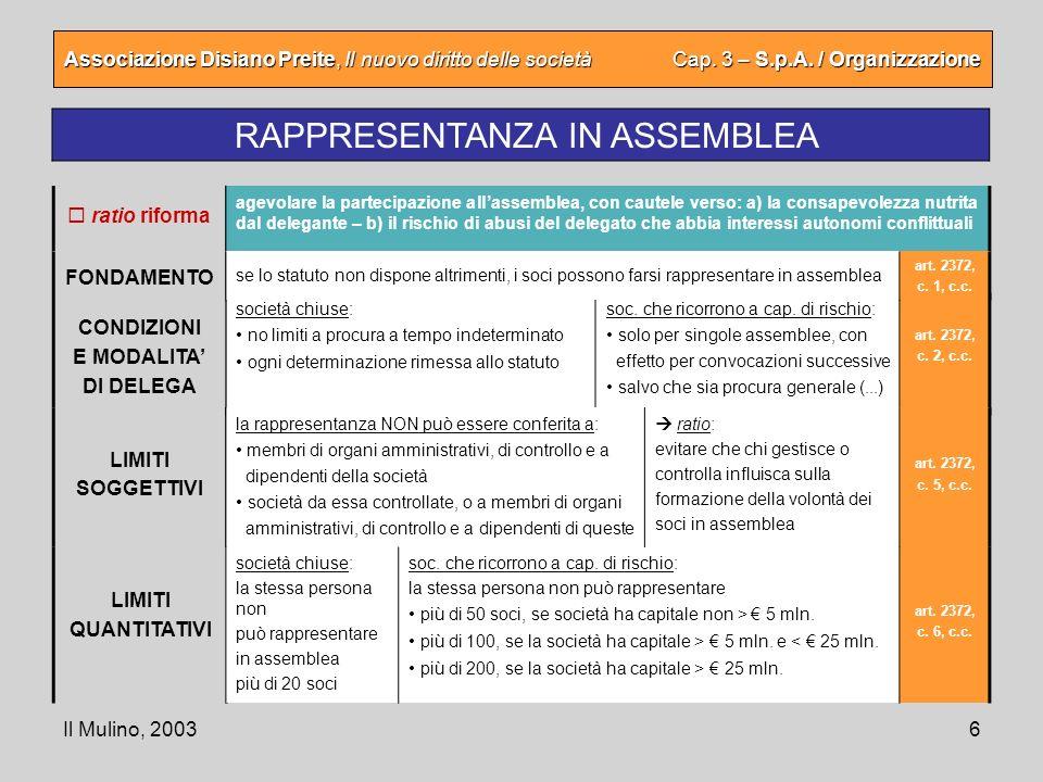 Il Mulino, 20036 Associazione Disiano Preite, Il nuovo diritto delle società Cap. 3 – S.p.A. / Organizzazione RAPPRESENTANZA IN ASSEMBLEA LIMITI SOGGE