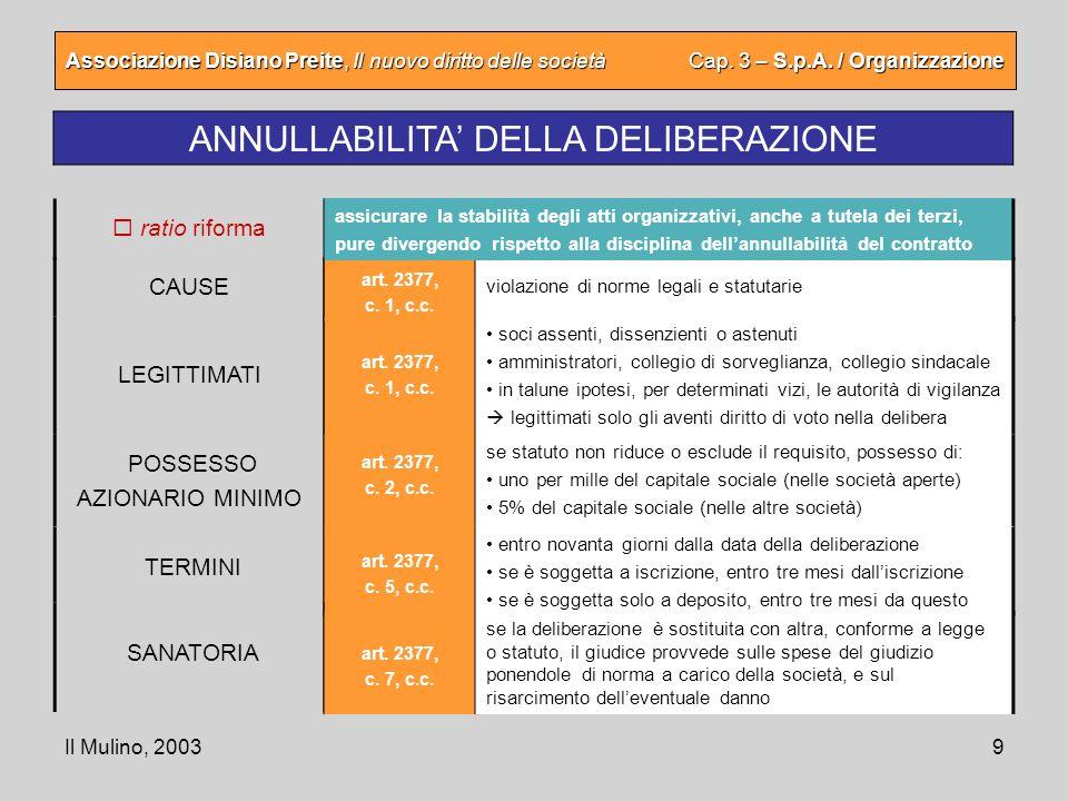 Il Mulino, 20039 Associazione Disiano Preite, Il nuovo diritto delle società Cap. 3 – S.p.A. / Organizzazione ANNULLABILITA DELLA DELIBERAZIONE POSSES