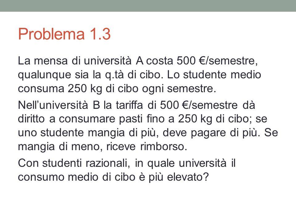 Problema 1.3 La mensa di università A costa 500 /semestre, qualunque sia la q.tà di cibo. Lo studente medio consuma 250 kg di cibo ogni semestre. Nell