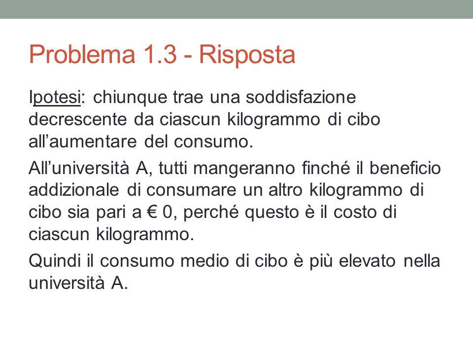 Problema 1.3 - Risposta Ipotesi: chiunque trae una soddisfazione decrescente da ciascun kilogrammo di cibo allaumentare del consumo. Alluniversità A,