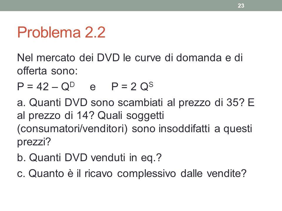 Problema 2.2 Nel mercato dei DVD le curve di domanda e di offerta sono: P = 42 – Q D e P = 2 Q S a. Quanti DVD sono scambiati al prezzo di 35? E al pr