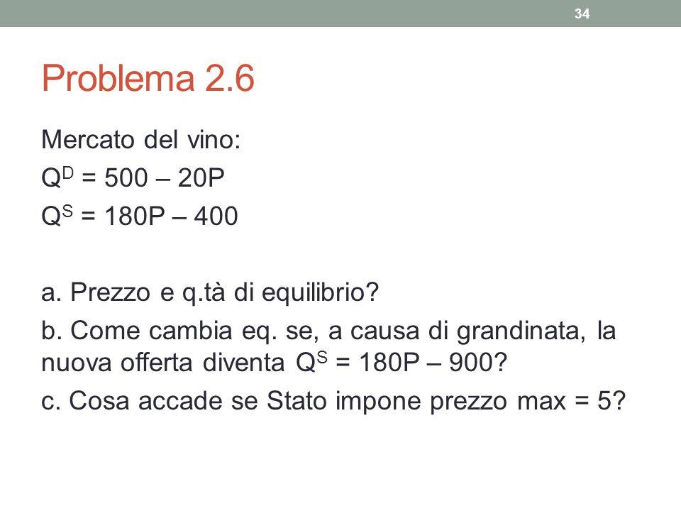 Problema 2.6 Mercato del vino: Q D = 500 – 20P Q S = 180P – 400 a. Prezzo e q.tà di equilibrio? b. Come cambia eq. se, a causa di grandinata, la nuova