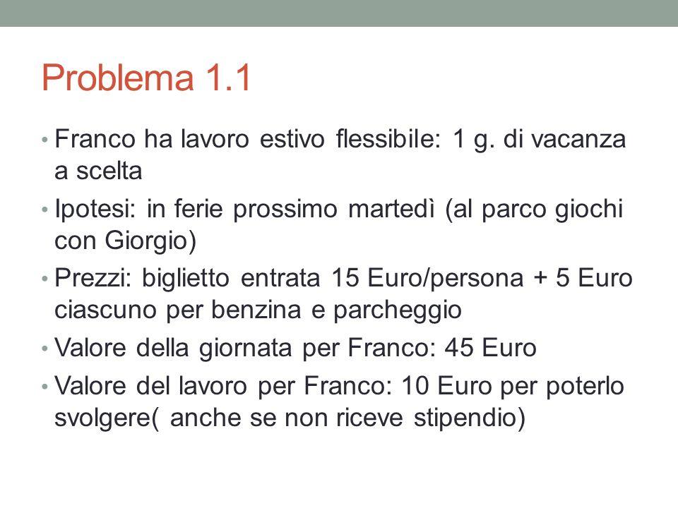 Problema 1.1 Franco ha lavoro estivo flessibile: 1 g. di vacanza a scelta Ipotesi: in ferie prossimo martedì (al parco giochi con Giorgio) Prezzi: big