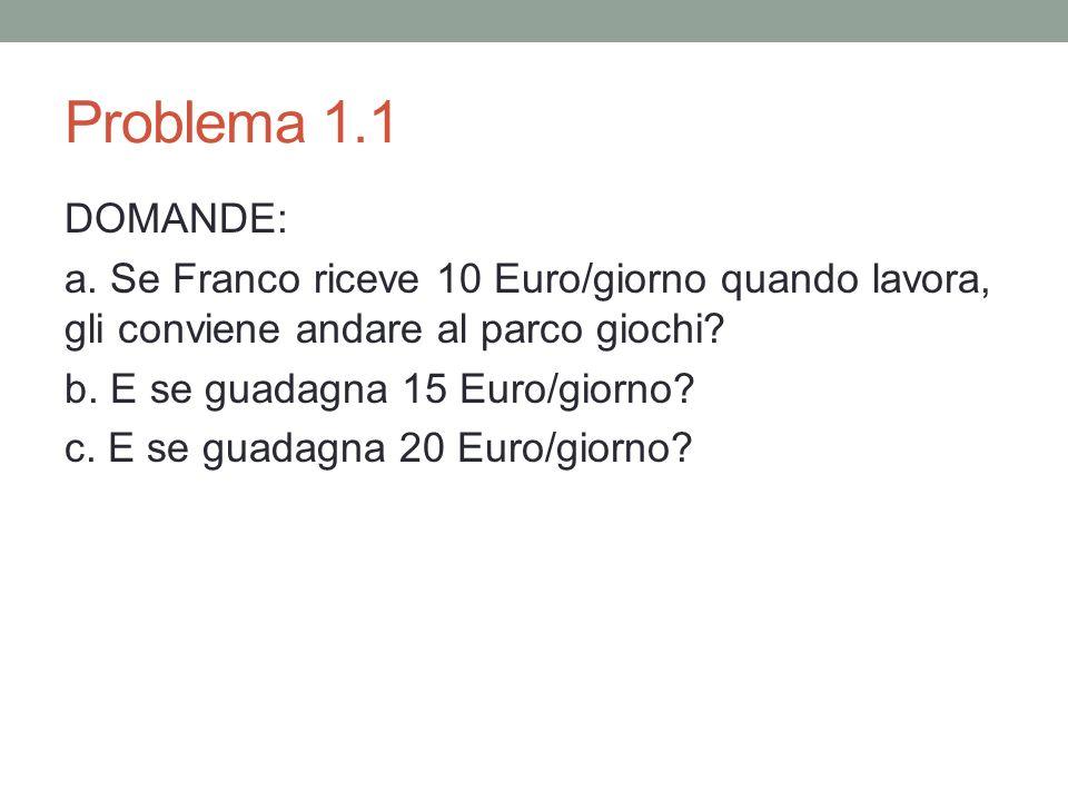 Problema 1.1 DOMANDE: a. Se Franco riceve 10 Euro/giorno quando lavora, gli conviene andare al parco giochi? b. E se guadagna 15 Euro/giorno? c. E se