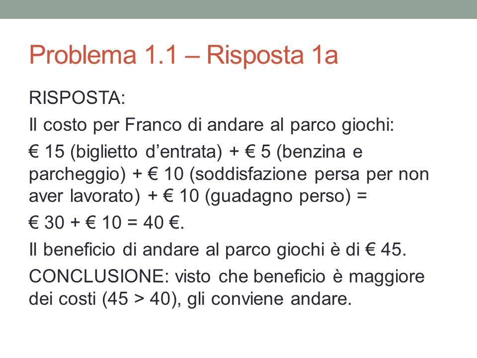 Problema 1.1 – Risposta 1a RISPOSTA: Il costo per Franco di andare al parco giochi: 15 (biglietto dentrata) + 5 (benzina e parcheggio) + 10 (soddisfazione persa per non aver lavorato) + 10 (guadagno perso) = 30 + 10 = 40.