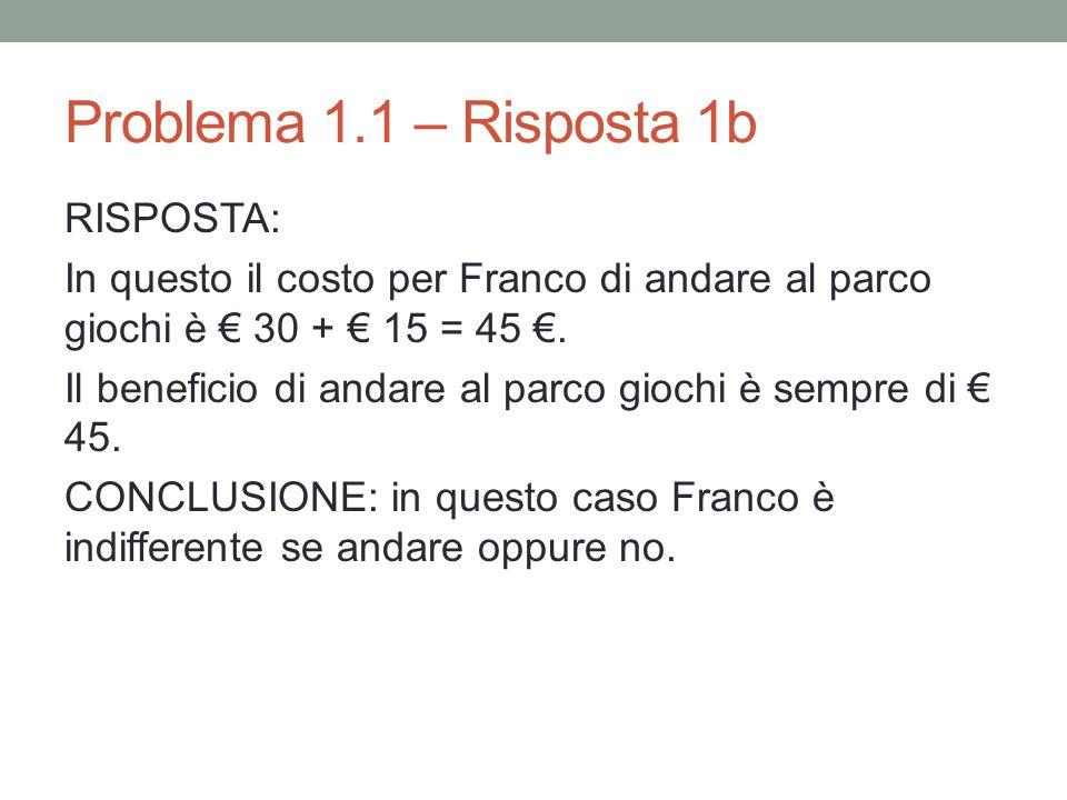 Problema 1.1 – Risposta 1b RISPOSTA: In questo il costo per Franco di andare al parco giochi è 30 + 15 = 45. Il beneficio di andare al parco giochi è