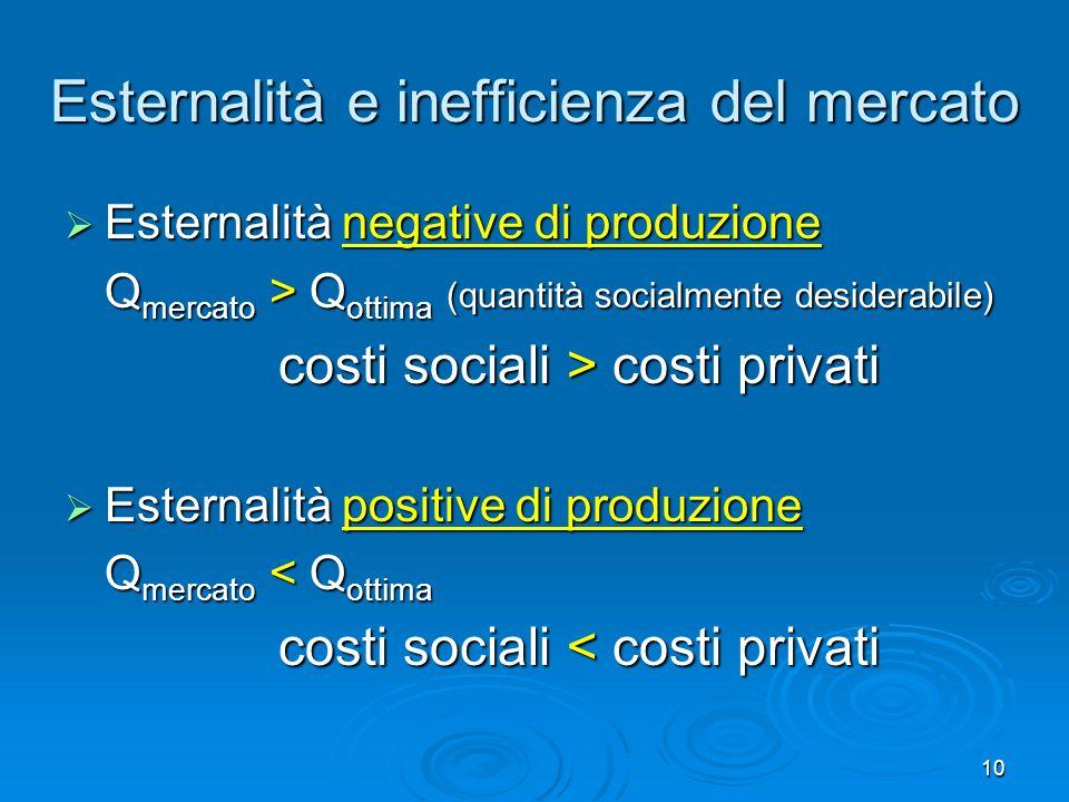 10 Esternalità e inefficienza del mercato Esternalità negative di produzione Esternalità negative di produzione Q mercato > Q ottima (quantità socialm