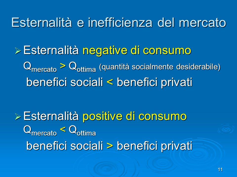 11 Esternalità e inefficienza del mercato Esternalità negative di consumo Esternalità negative di consumo Q mercato > Q ottima (quantità socialmente d